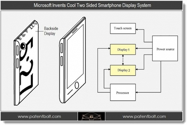 Double display smartphone patent by Microsoft