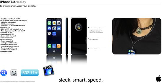 iphone identity concept