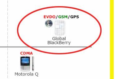 sprint global bb roadmap 63