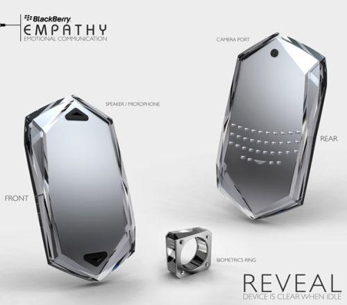 Ultra-Futuristic Mobile concept