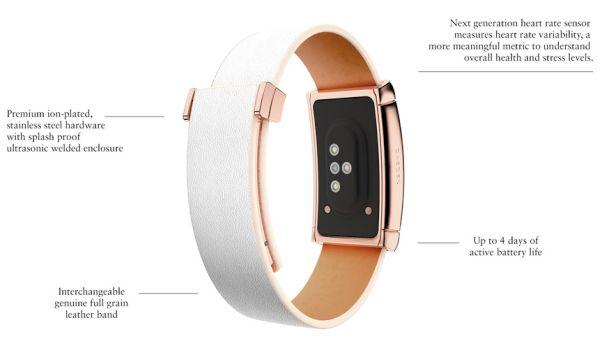 Sona Connected Bracelet  (3)