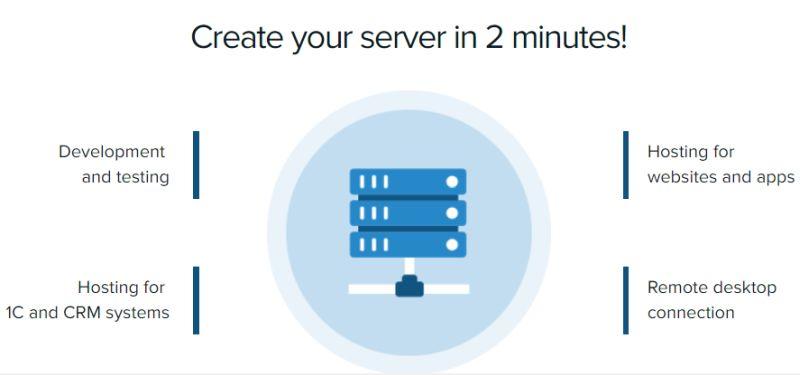 choose-Serverspace